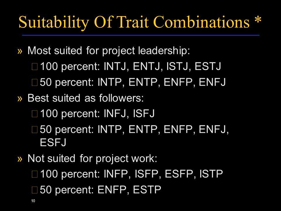 10 Suitability Of Trait Combinations * »Most suited for project leadership: ›100 percent: INTJ, ENTJ, ISTJ, ESTJ ›50 percent: INTP, ENTP, ENFP, ENFJ »Best suited as followers: ›100 percent: INFJ, ISFJ ›50 percent: INTP, ENTP, ENFP, ENFJ, ESFJ »Not suited for project work: ›100 percent: INFP, ISFP, ESFP, ISTP ›50 percent: ENFP, ESTP
