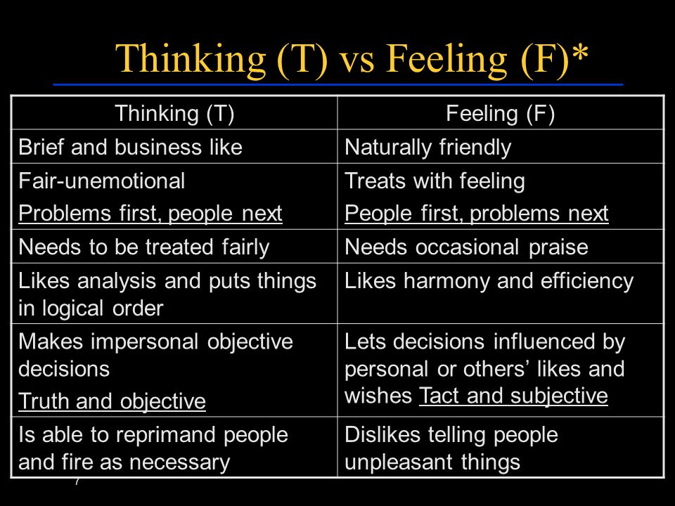7 Thinking (T) vs Feeling (F)* Thinking (T)Feeling (F) Brief and business likeNaturally friendly Fair-unemotional Problems first, people next Treats with feeling People first, problems next Needs to be treated fairlyNeeds occasional praise Likes analysis and puts things in logical order Likes harmony and efficiency Makes impersonal objective decisions Truth and objective Lets decisions influenced by personal or others' likes and wishes Tact and subjective Is able to reprimand people and fire as necessary Dislikes telling people unpleasant things