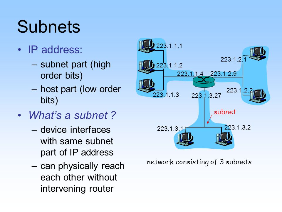 Subnets IP address: –subnet part (high order bits) –host part (low order bits) What's a subnet ? –device interfaces with same subnet part of IP addres