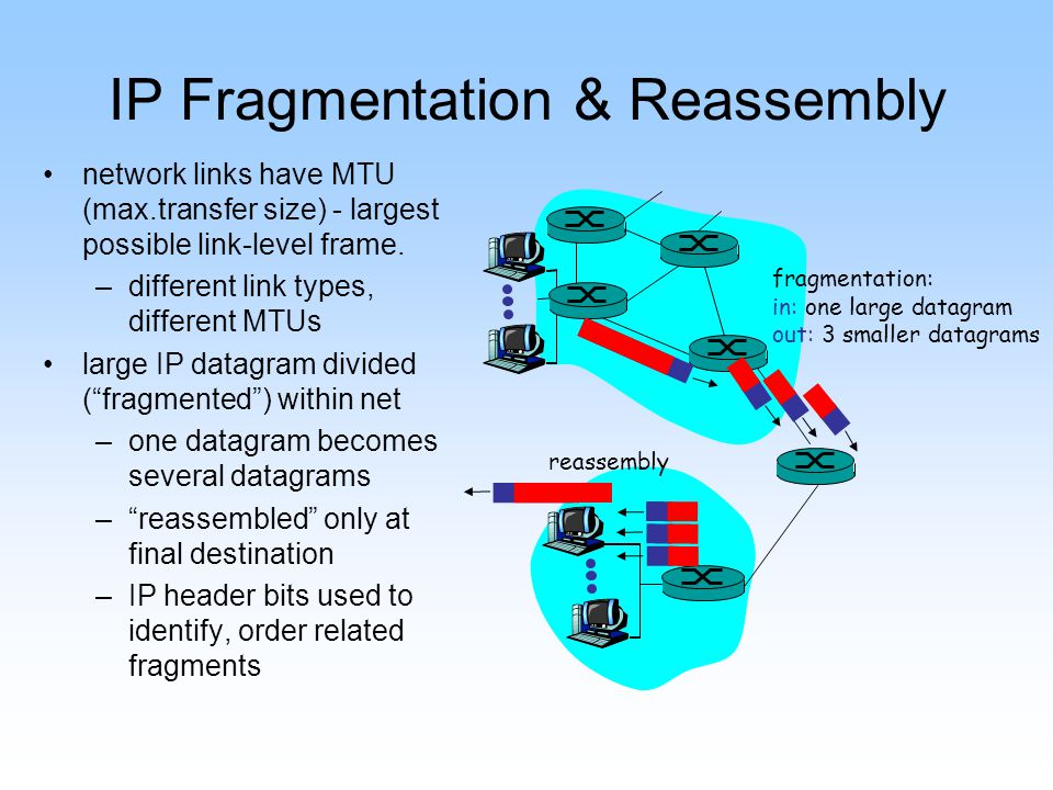 IP Fragmentation & Reassembly network links have MTU (max.transfer size) - largest possible link-level frame.