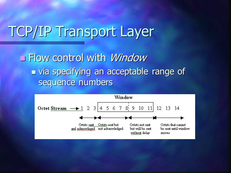 TCP/IP Transport Layer Flow control with Window Flow control with Window via specifying an acceptable range of sequence numbers via specifying an acce