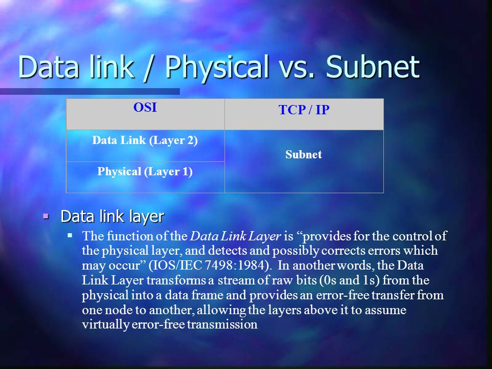 "Data link / Physical vs. Subnet  Data link layer   The function of the Data Link Layer is ""provides for the control of the physical layer, and dete"