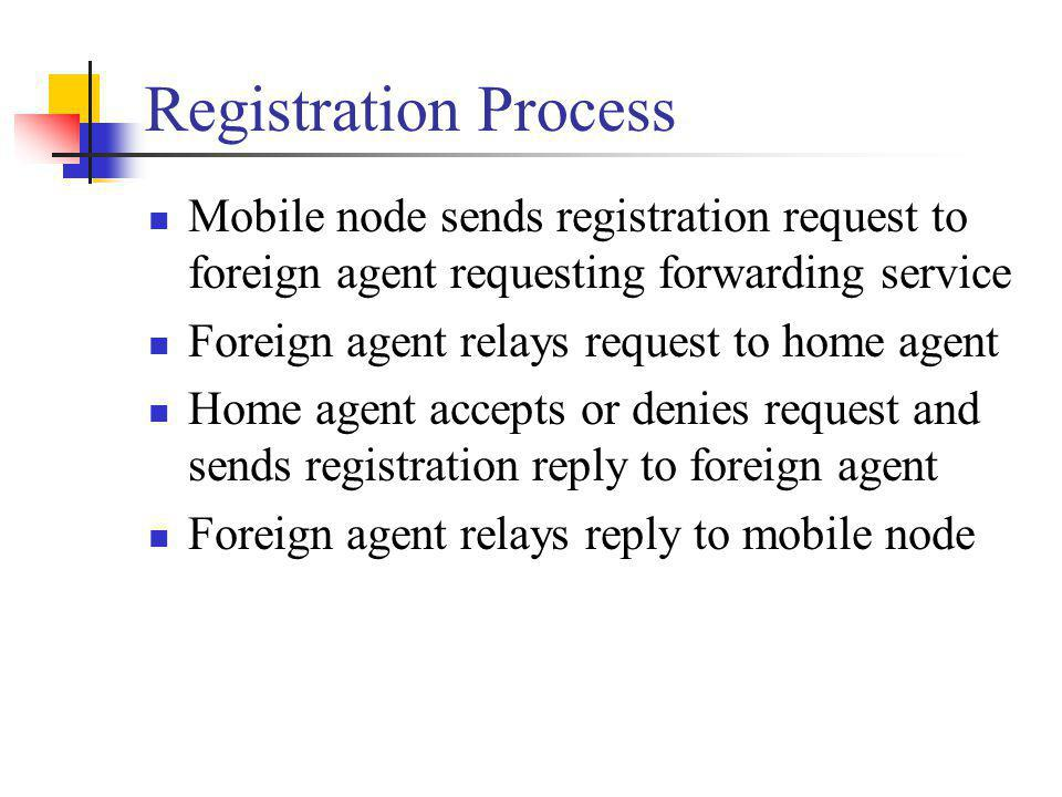 Registration Process Mobile node sends registration request to foreign agent requesting forwarding service Foreign agent relays request to home agent