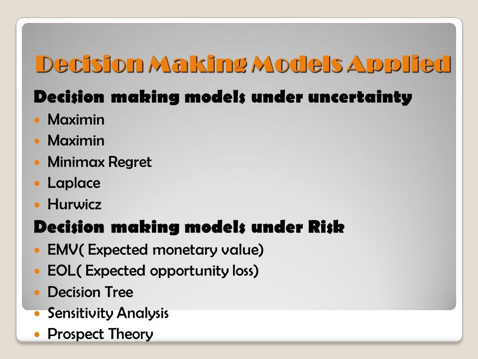 Decision Making Models Applied Decision making models under uncertainty Maximin Minimax Regret Laplace Hurwicz Decision making models under Risk EMV(
