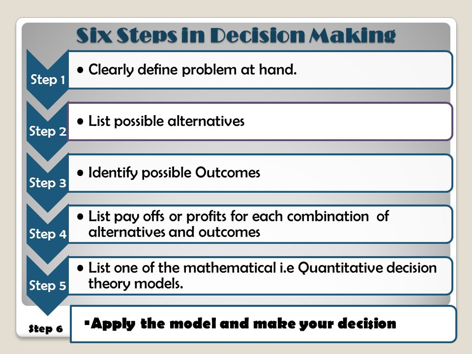 Six Steps in Decision Making Step 6  Apply the model and make your decision