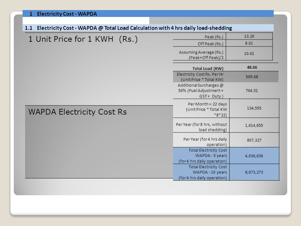 Per Month = 22 days (Unit Price * Total KW *8*22) 134,555 Per Year (for 8 hrs, without load shedding) 1,614,655 Per Year (for 4 hrs daily operation) 8