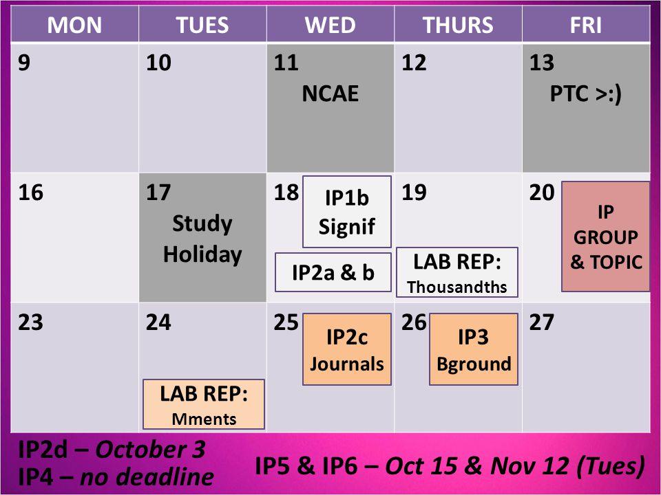 MONTUESWEDTHURSFRI 91011 NCAE 1213 PTC >:) 1617 Study Holiday 181920 2324252627 IP4 – no deadline IP5 & IP6 – Oct 15 & Nov 12 (Tues) IP1b Signif IP2c Journals IP2d – October 3 LAB REP: Thousandths IP3 Bground LAB REP: Mments IP2a & b IP GROUP & TOPIC
