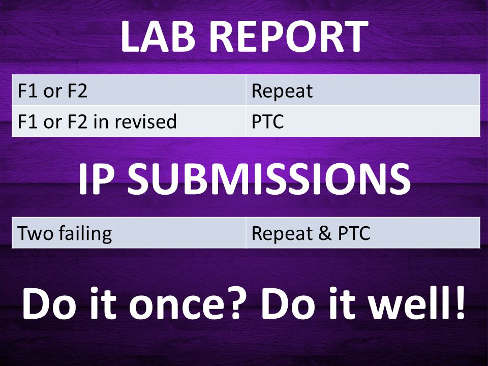 LAB REPORT F1 or F2Repeat F1 or F2 in revisedPTC IP SUBMISSIONS Two failingRepeat & PTC Do it once? Do it well!