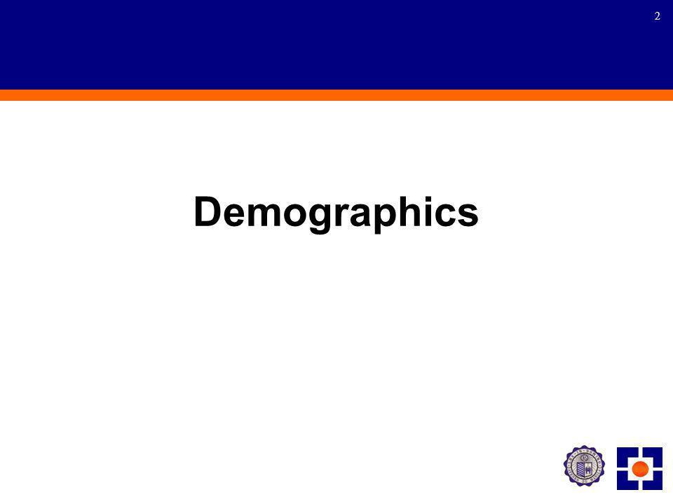 2 Demographics