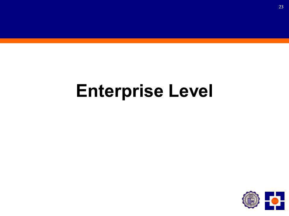 23 Enterprise Level