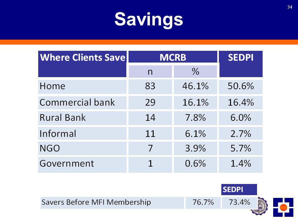 34 Savings