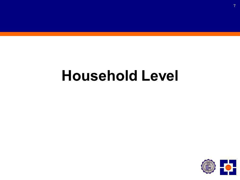7 Household Level