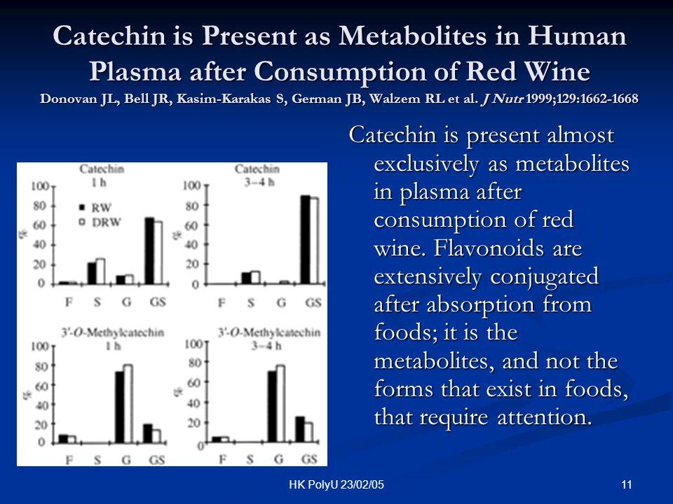 11HK PolyU 23/02/05 Catechin is Present as Metabolites in Human Plasma after Consumption of Red Wine Donovan JL, Bell JR, Kasim-Karakas S, German JB,