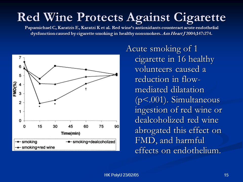 15HK PolyU 23/02/05 Red Wine Protects Against Cigarette Papamichael C, Karatzis E, Karatzi K et al. Red wine's antioxidants counteract acute endotheli