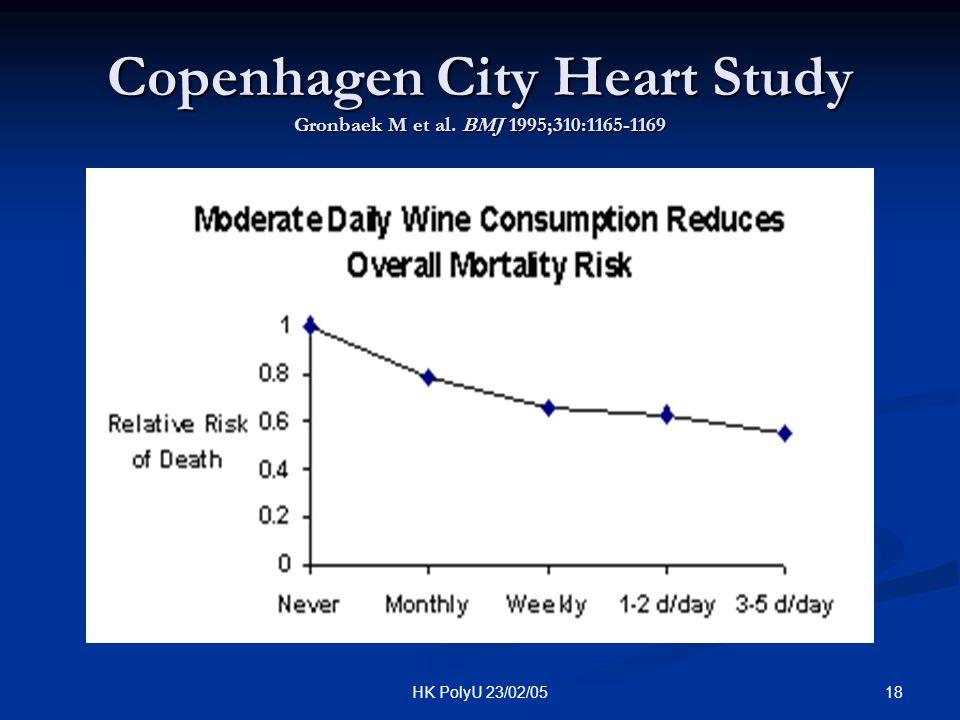 18HK PolyU 23/02/05 Copenhagen City Heart Study Gronbaek M et al. BMJ 1995;310:1165-1169