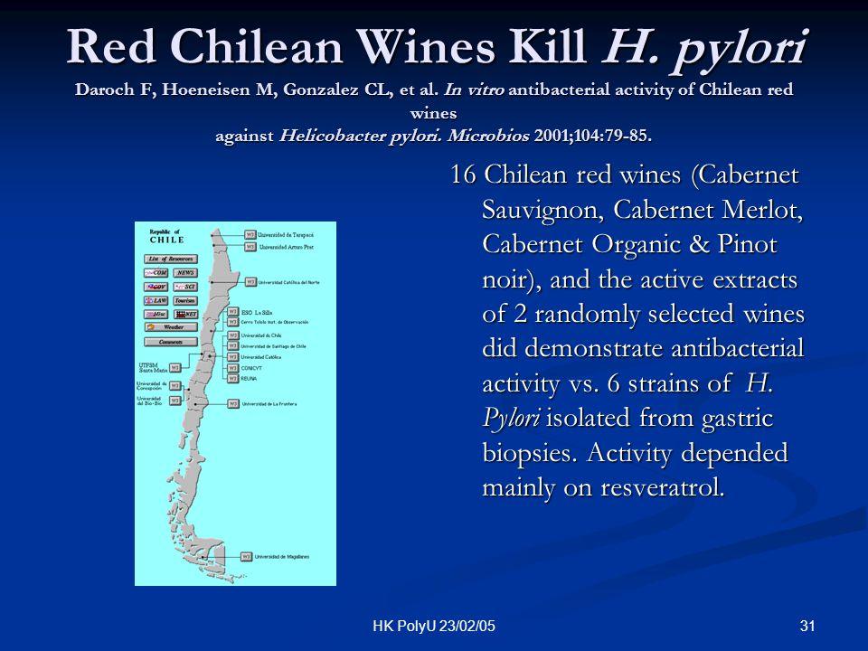 31HK PolyU 23/02/05 Red Chilean Wines Kill H. pylori Daroch F, Hoeneisen M, Gonzalez CL, et al. In vitro antibacterial activity of Chilean red wines a