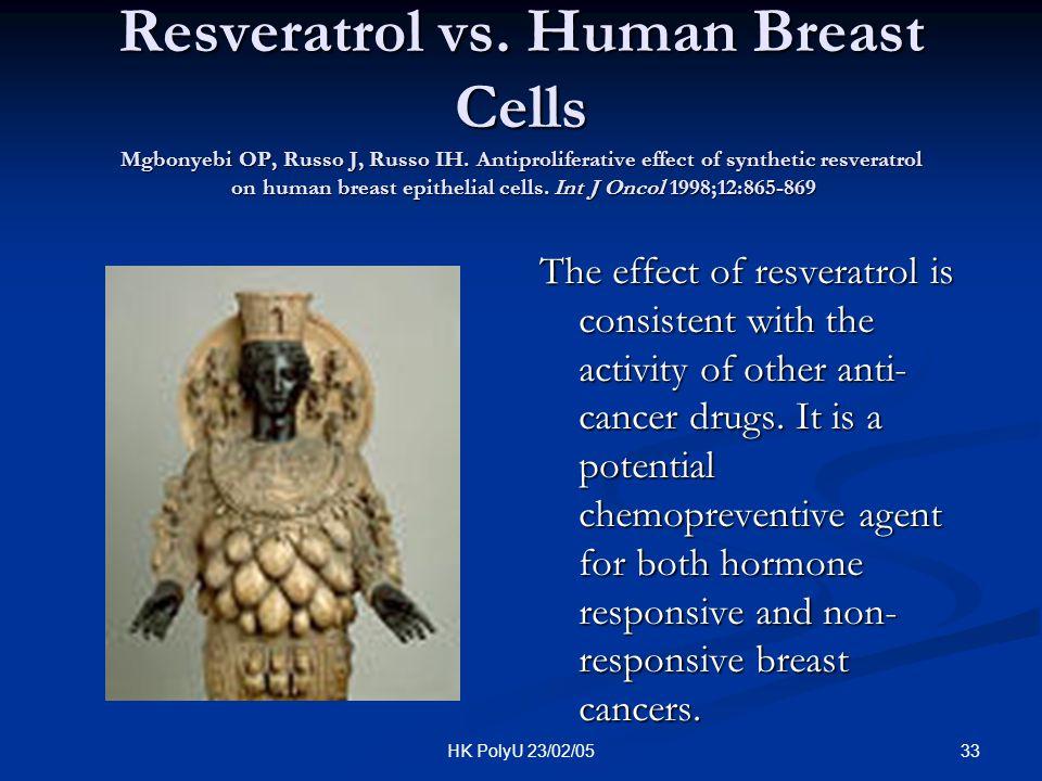 33HK PolyU 23/02/05 Resveratrol vs. Human Breast Cells Mgbonyebi OP, Russo J, Russo IH. Antiproliferative effect of synthetic resveratrol on human bre