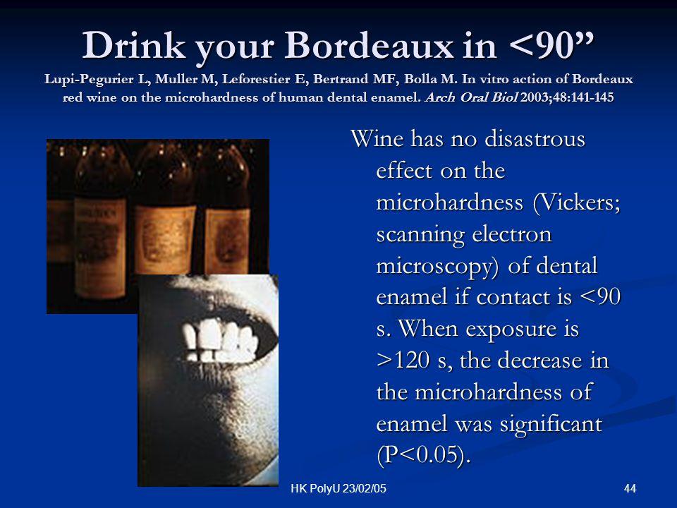 "44HK PolyU 23/02/05 Drink your Bordeaux in <90"" Lupi-Pegurier L, Muller M, Leforestier E, Bertrand MF, Bolla M. In vitro action of Bordeaux red wine o"