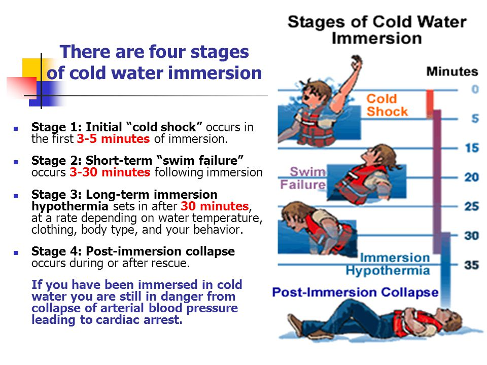 "There are four stages of cold water immersion Stage 1: Initial ""cold shock"" occurs in the first 3-5 minutes of immersion. Stage 2: Short-term ""swim fa"