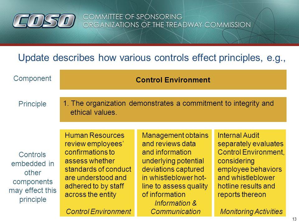 13 Update describes how various controls effect principles, e.g., Control Environment 1.
