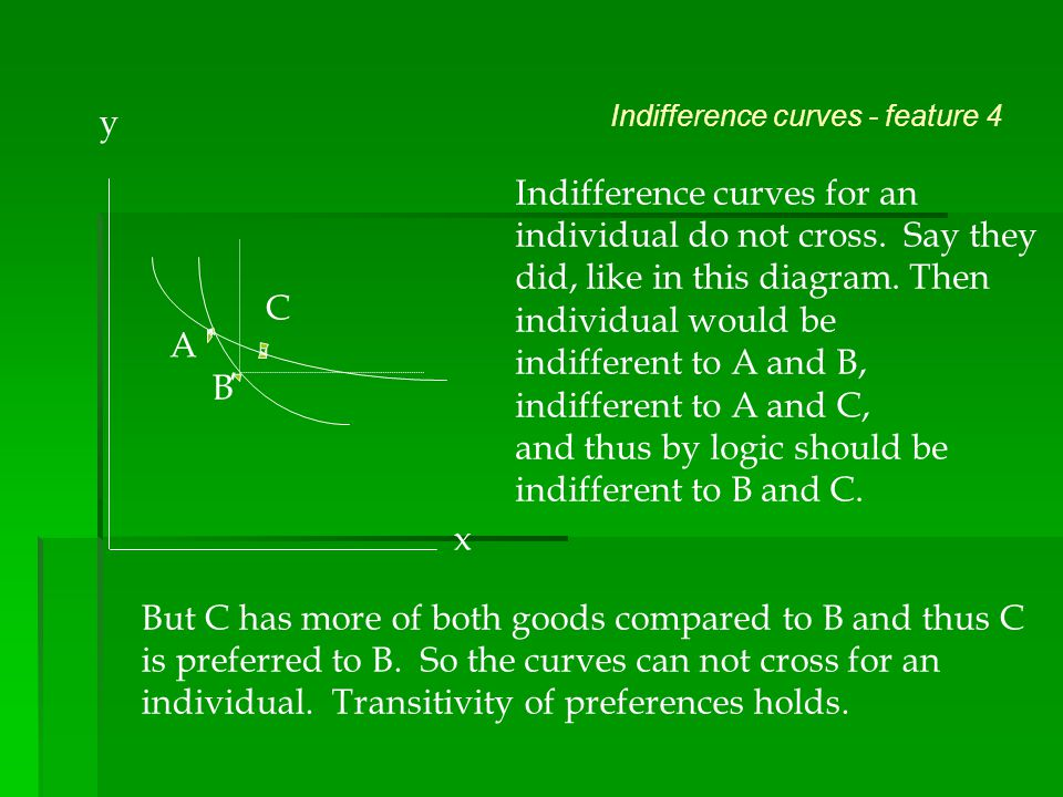 Indifference curves - feature 3 y x Indifference Map Every point in the graph has one, and only one, indifference curve running through it. Curves far