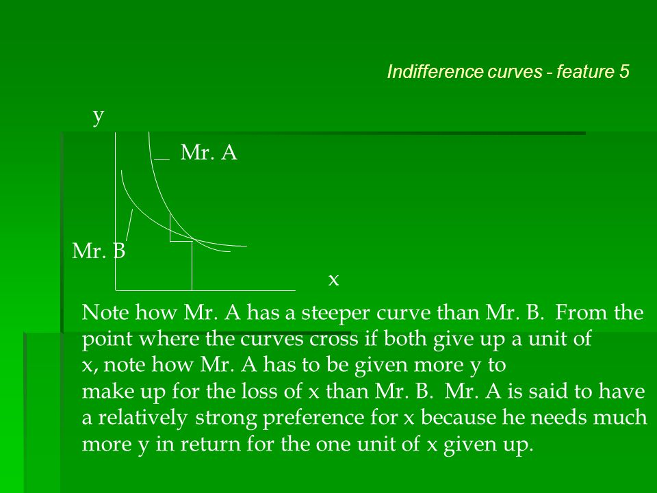 Indifference curves - feature 5 u Different people can have different general shapes of indifference curves.