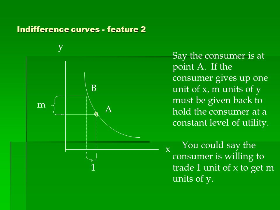 slope In economics we often use graphs and with graphs you can look at the concept called slope. Often in economics the idea of slope will have an eco