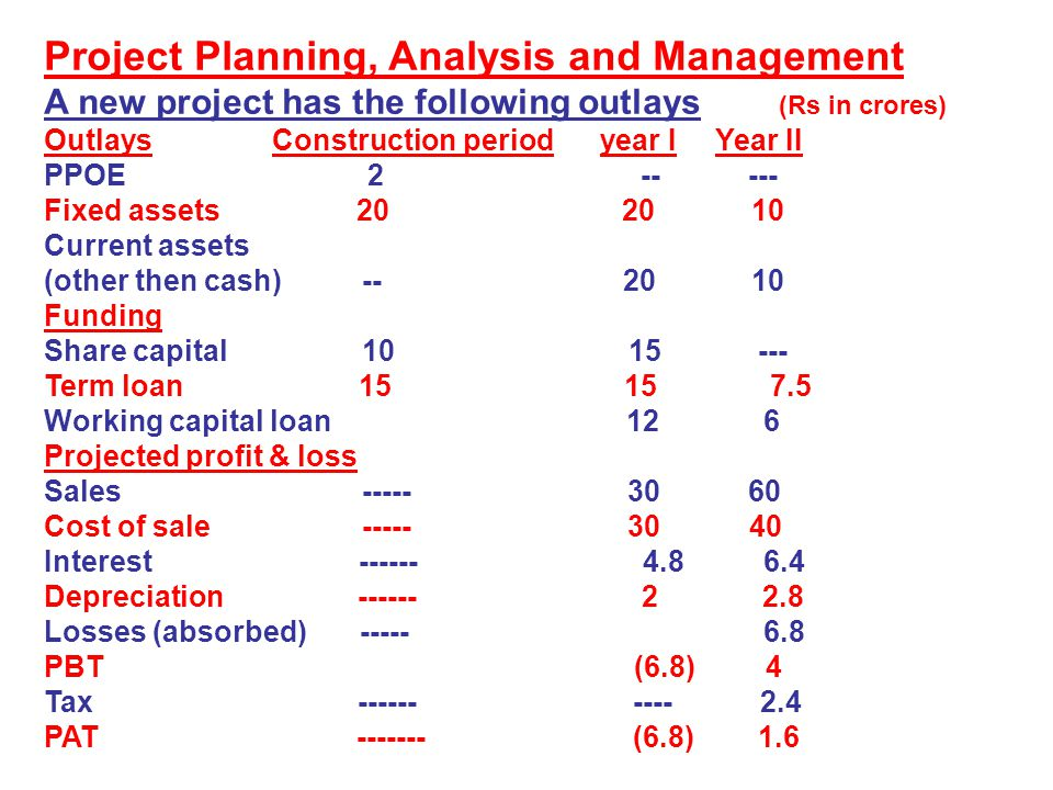 Project Planning, Analysis and Management A new project has the following outlays (Rs in crores) Outlays Construction period year I Year II PPOE 2 --