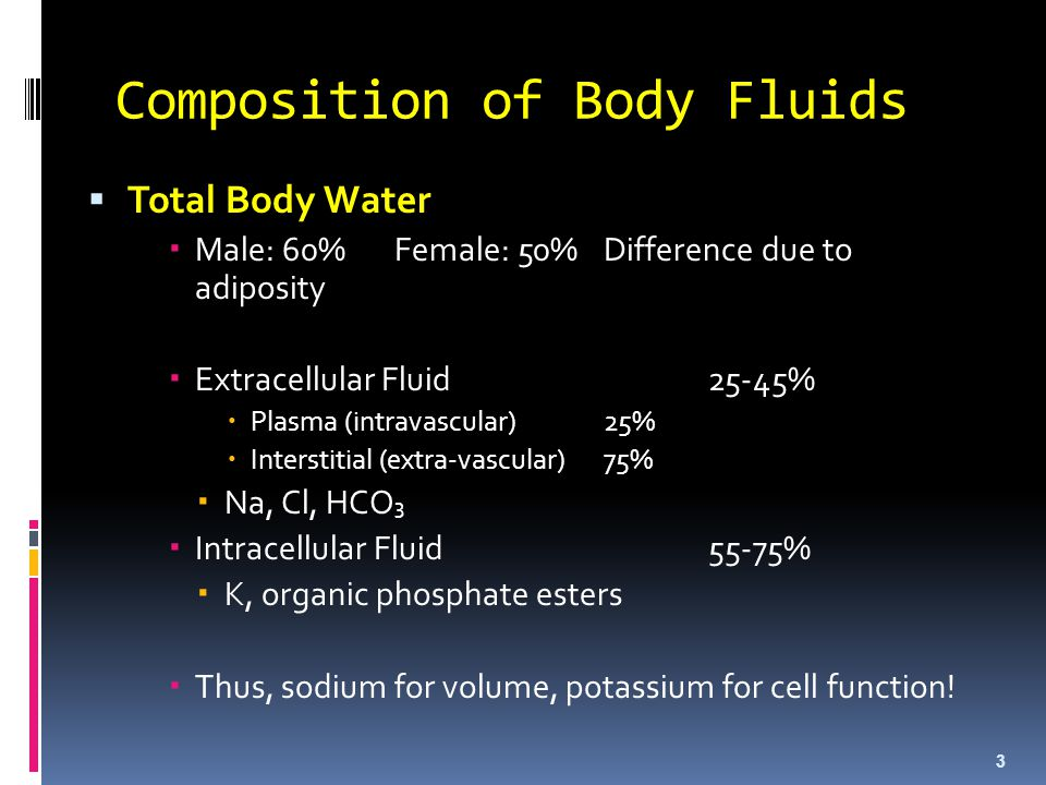 Volume of Distribution of Water 60%-Males 50%- Females H2OH2O Solids 4
