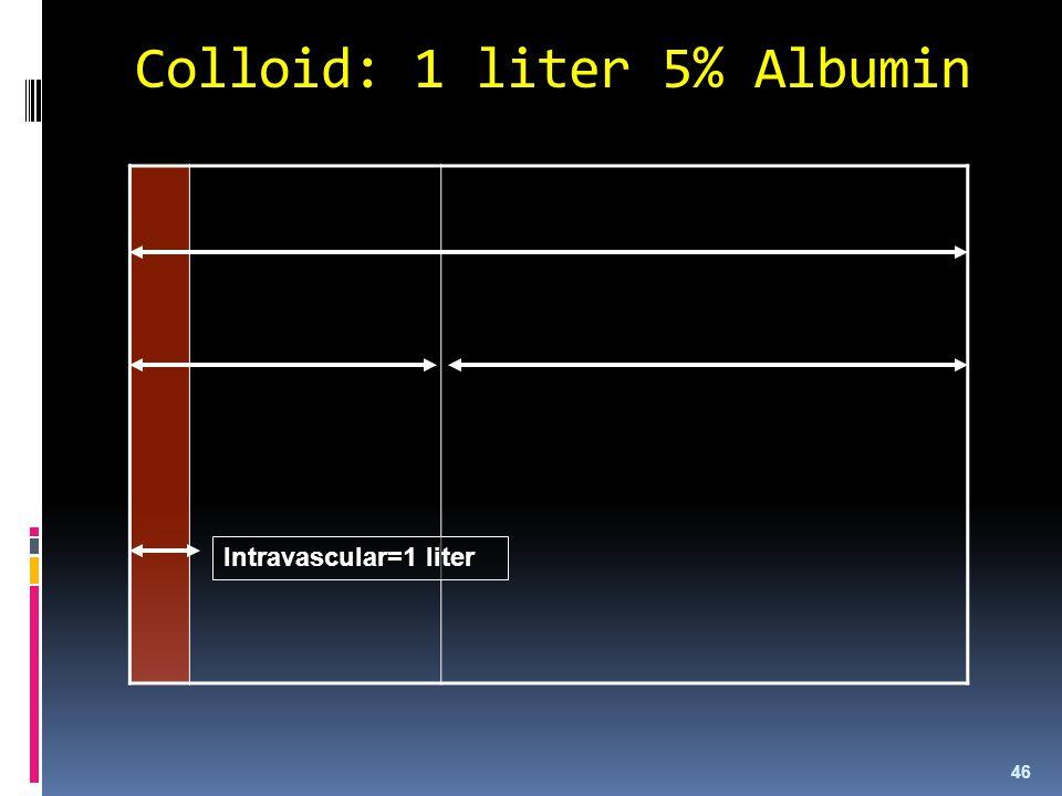 Colloid: 1 liter 5% Albumin Intravascular=1 liter 46