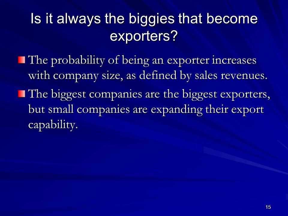 15 Is it always the biggies that become exporters.