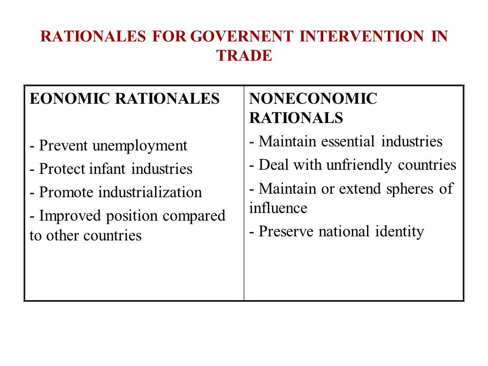 ECONOMIC RATIONALES FOR GOVERNMENTAL INTERVENTION 1.Unemployment 2.Infant-Industry Argument 3.Industrialization Argument 4.Economic Relationships with other Countries