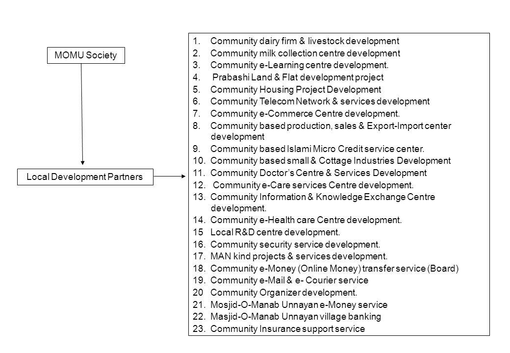 1.Community dairy firm & livestock development 2.Community milk collection centre development 3.Community e-Learning centre development.
