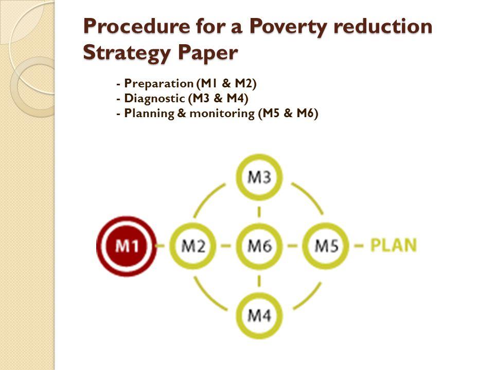 Procedure for a Poverty reduction Strategy Paper - Preparation (M1 & M2) - Diagnostic (M3 & M4) - Planning & monitoring (M5 & M6)