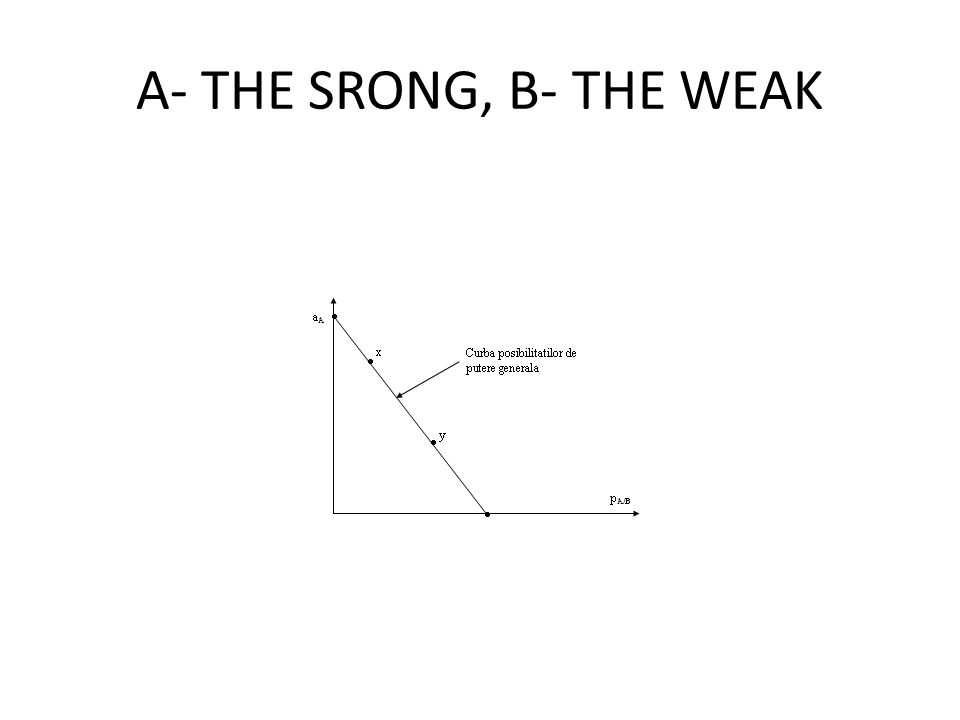 A- THE SRONG, B- THE WEAK