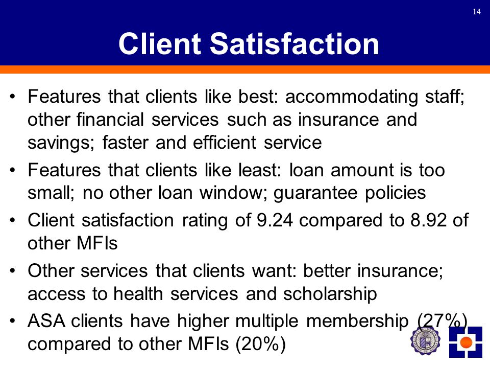 14 Client Satisfaction Features that clients like best: accommodating staff; other financial services such as insurance and savings; faster and efficient service Features that clients like least: loan amount is too small; no other loan window; guarantee policies Client satisfaction rating of 9.24 compared to 8.92 of other MFIs Other services that clients want: better insurance; access to health services and scholarship ASA clients have higher multiple membership (27%) compared to other MFIs (20%)
