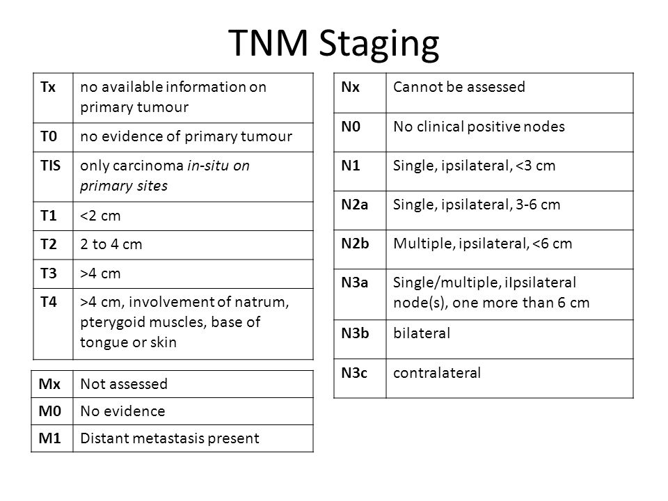TNM Staging Txno available information on primary tumour T0no evidence of primary tumour TISonly carcinoma in-situ on primary sites T1<2 cm T22 to 4 cm T3>4 cm T4>4 cm, involvement of natrum, pterygoid muscles, base of tongue or skin NxCannot be assessed N0No clinical positive nodes N1Single, ipsilateral, <3 cm N2aSingle, ipsilateral, 3-6 cm N2bMultiple, ipsilateral, <6 cm N3aSingle/multiple, iIpsilateral node(s), one more than 6 cm N3bbilateral N3ccontralateral MxNot assessed M0No evidence M1Distant metastasis present