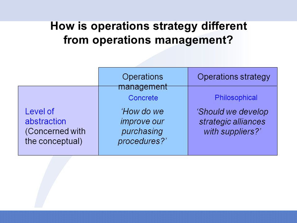 What you HAVE in terms of operations capabilities What you NEED to 'compete' in the market Operations resources Market requirements What you WANT from your operations to help you 'compete' What you DO to maintain your capabilities and satisfy markets Strategic reconciliation