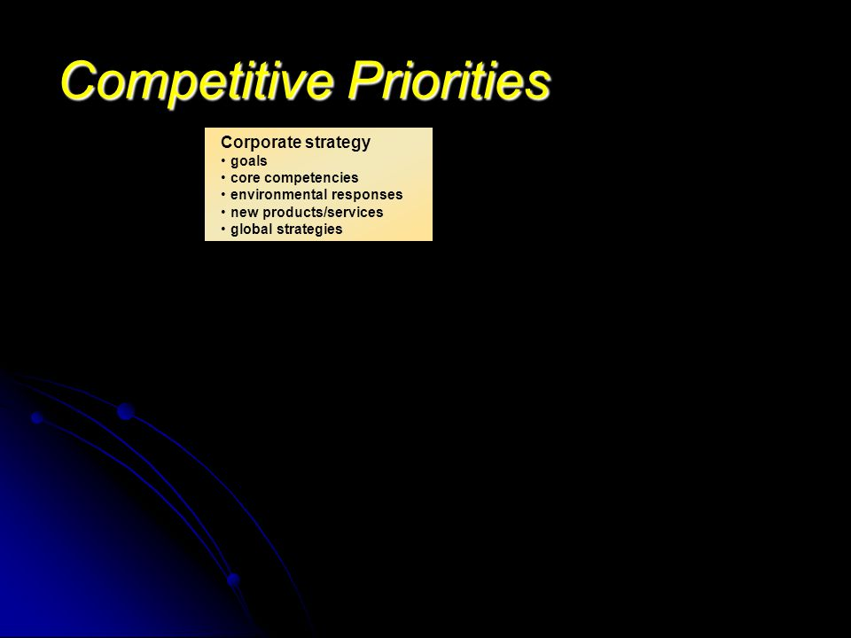 Competitive Priorities Corporate strategy goals core competencies environmental responses new products/services global strategies