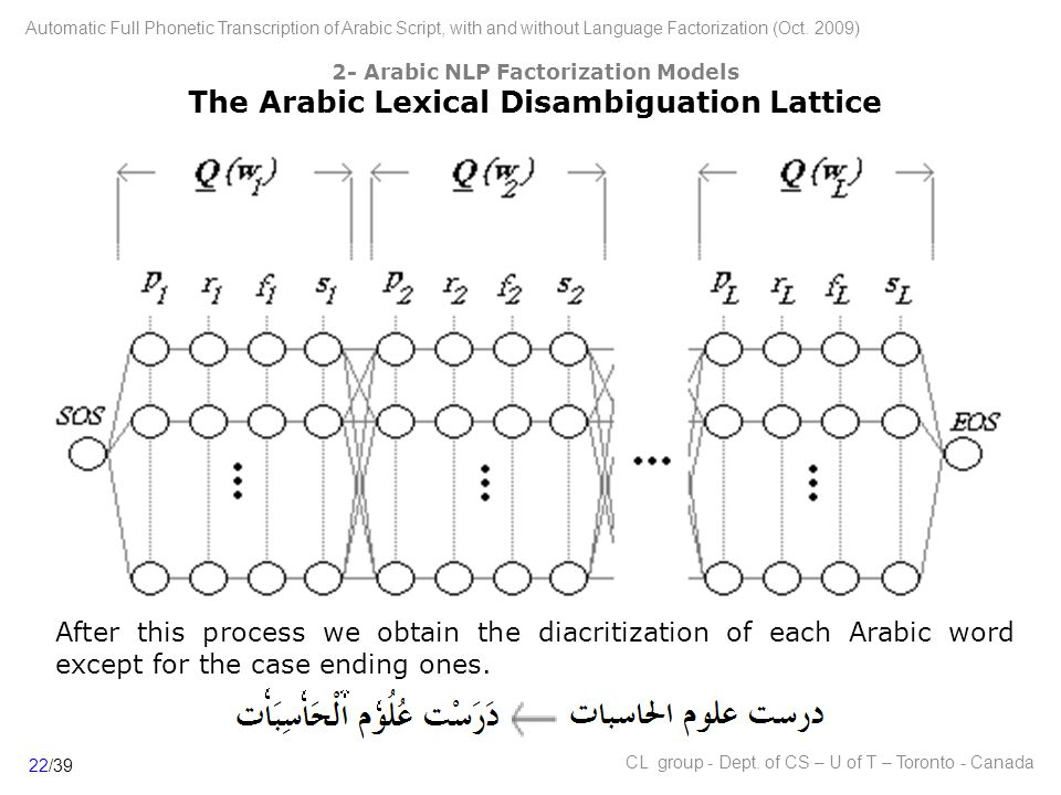 22/39 Automatic Full Phonetic Transcription of Arabic Script, with and without Language Factorization (Oct.