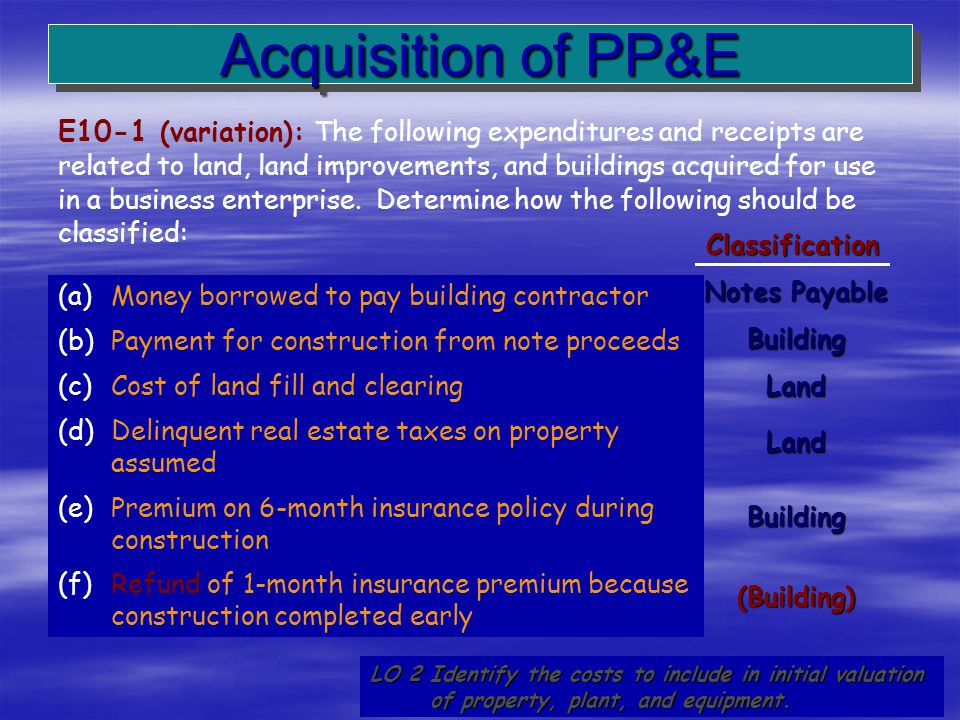 11 E10-1 (variation): The following expenditures and receipts are related to land, land improvements, and buildings acquired for use in a business ent