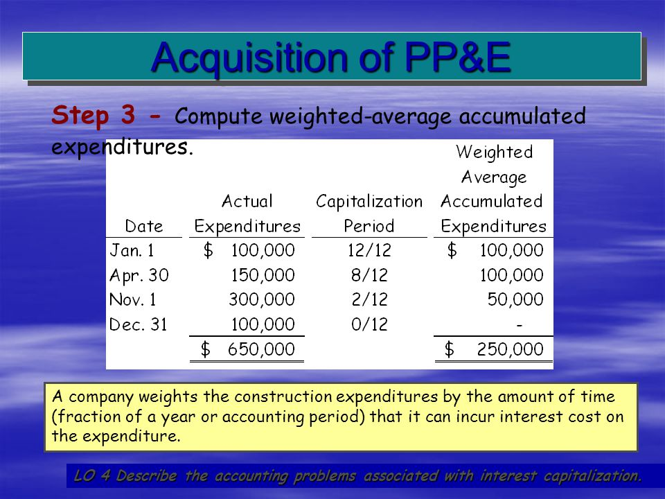 21 Acquisition of PP&E LO 4 Describe the accounting problems associated with interest capitalization. Step 3 - Compute weighted-average accumulated ex