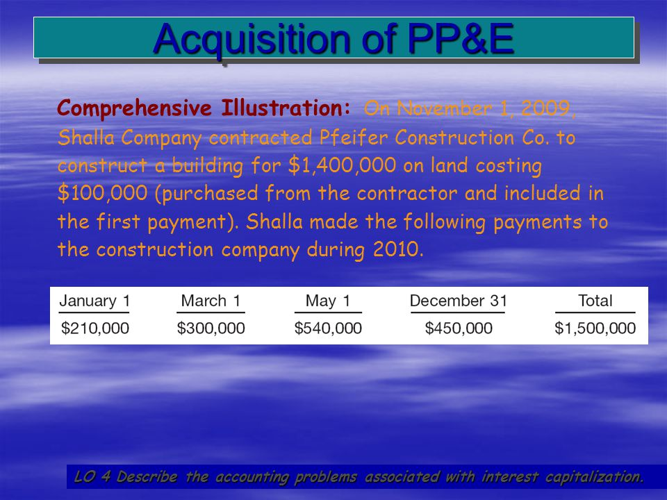 25 Acquisition of PP&E LO 4 Describe the accounting problems associated with interest capitalization. Comprehensive Illustration: On November 1, 2009,