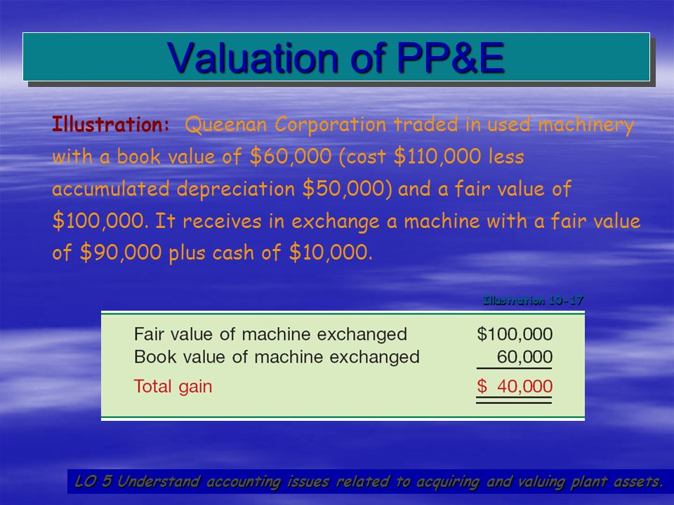 47 Valuation of PP&E LO 5 Understand accounting issues related to acquiring and valuing plant assets. Illustration: Queenan Corporation traded in used