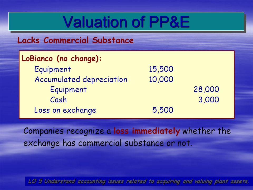 54 Lacks Commercial Substance LO 5 Understand accounting issues related to acquiring and valuing plant assets. LoBianco (no change): Equipment 15,500
