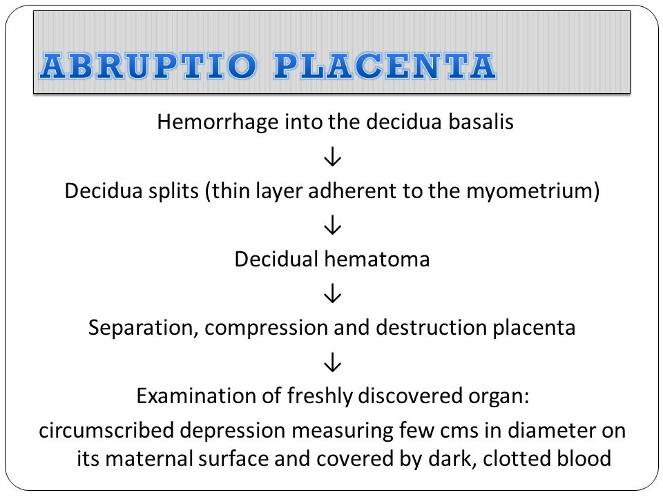 Hemorrhage into the decidua basalis ↓ Decidua splits (thin layer adherent to the myometrium) ↓ Decidual hematoma ↓ Separation, compression and destruction placenta ↓ Examination of freshly discovered organ: circumscribed depression measuring few cms in diameter on its maternal surface and covered by dark, clotted blood