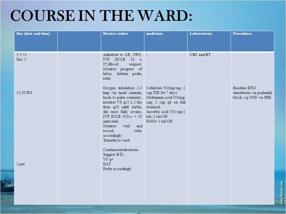 COURSE IN THE WARD: Day (date and time)Doctors ordersmedicinesLaboratoriesProcedures 5/5/11 Day 1 12:00 PM 2 pm Admitted to LR, NPO, IVF (D5LR 1L x 8º