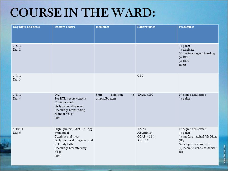COURSE IN THE WARD: Day (date and time)Doctors ordersmedicinesLaboratoriesProcedures 5/6/11 Day 2 (-) pallor (-) dizziness (+) porfuse vaginal bleedin