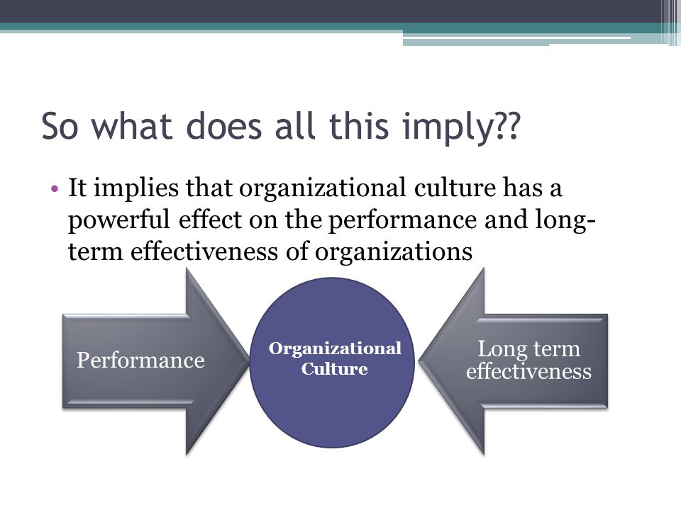 So what does all this imply?? It implies that organizational culture has a powerful effect on the performance and long- term effectiveness of organiza