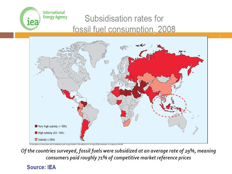 Konsumsi Bahan Bakar Fosil Dunia 2008
